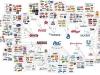 Printscreen/Business Insider
